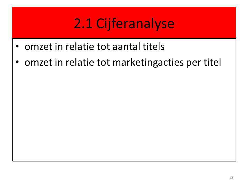 2.1 Cijferanalyse • omzet in relatie tot aantal titels • omzet in relatie tot marketingacties per titel 18