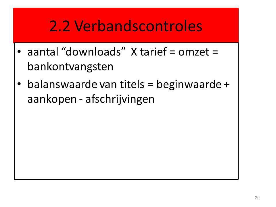 2.2 Verbandscontroles • aantal downloads X tarief = omzet = bankontvangsten • balanswaarde van titels = beginwaarde + aankopen - afschrijvingen 20