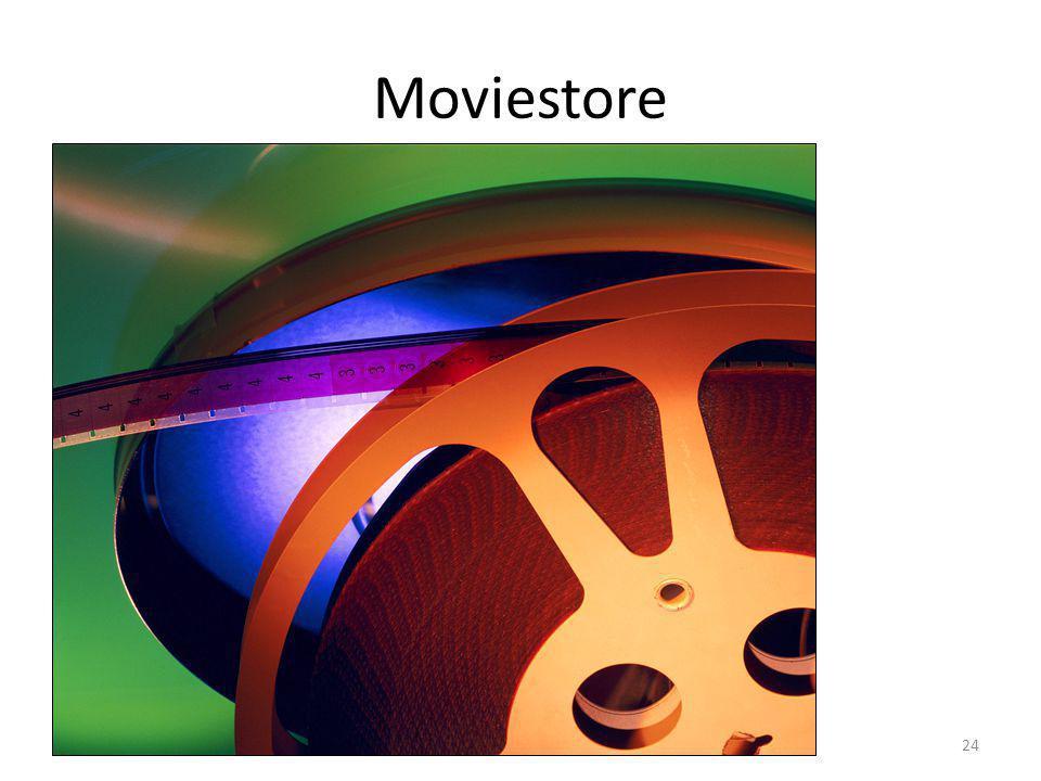 Moviestore 24