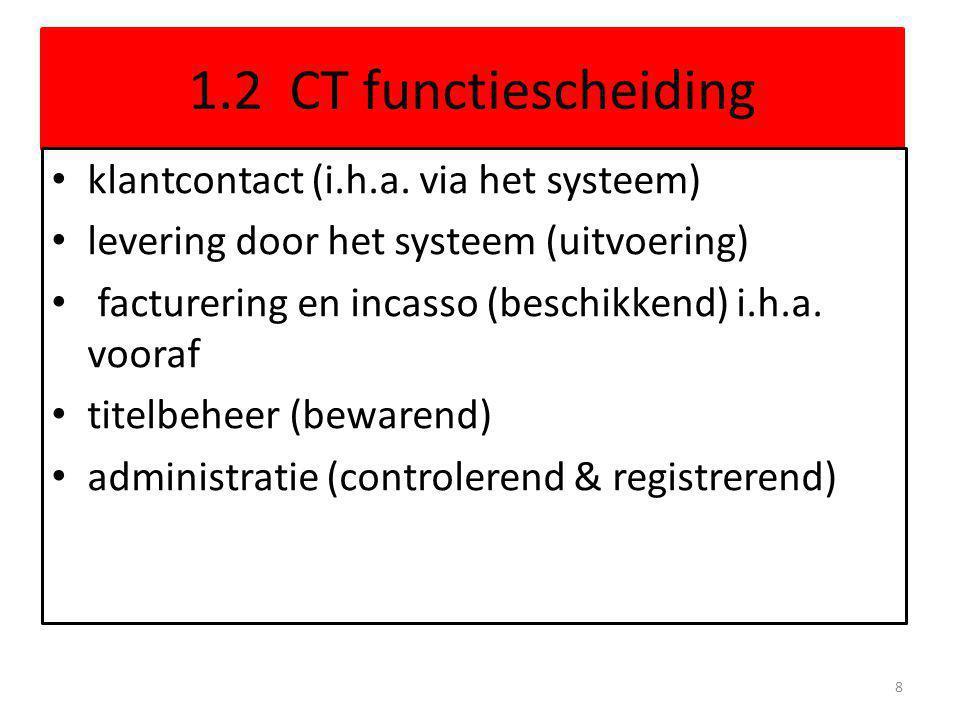 1.2 CT functiescheiding • klantcontact (i.h.a.