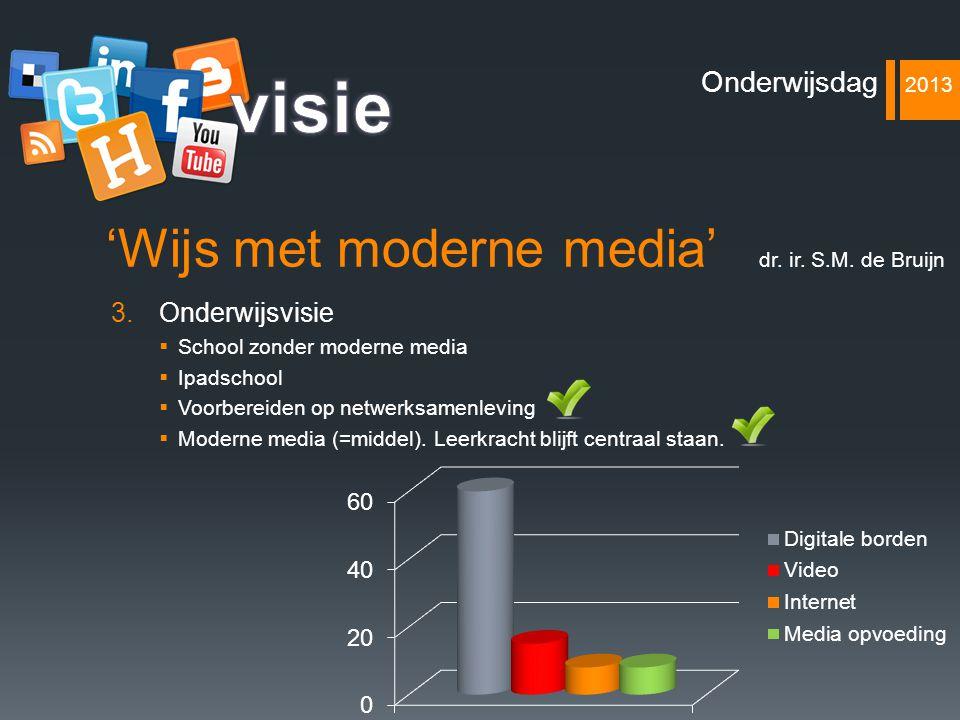 'Wijs met moderne media' 3.Onderwijsvisie  School zonder moderne media  Ipadschool  Voorbereiden op netwerksamenleving  Moderne media (=middel). L