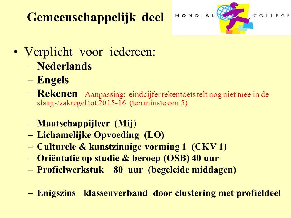 Gemeenschappelijk deel •Verplicht voor iedereen: –Nederlands –Engels –Rekenen Aanpassing: eindcijfer rekentoets telt nog niet mee in de slaag-/zakrege