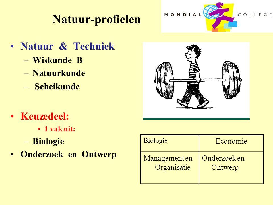 Natuur-profielen •Natuur & Techniek –Wiskunde B –Natuurkunde – Scheikunde •Keuzedeel: •1 vak uit: –Biologie •Onderzoek en Ontwerp Biologie Economie Ma