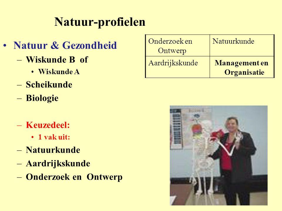 Natuur-profielen •Natuur & Gezondheid –Wiskunde B of •Wiskunde A –Scheikunde –Biologie –Keuzedeel: •1 vak uit: –Natuurkunde –Aardrijkskunde –Onderzoek