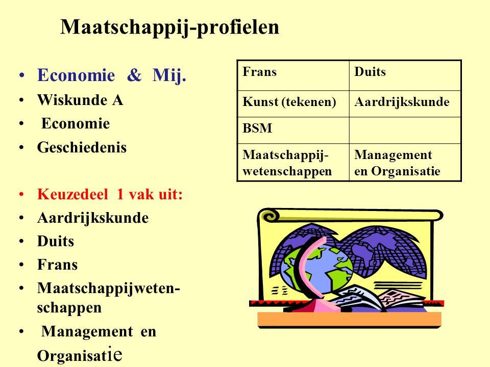 Maatschappij-profielen •Economie & Mij. •Wiskunde A • Economie •Geschiedenis •Keuzedeel 1 vak uit: •Aardrijkskunde •Duits •Frans •Maatschappijweten- s