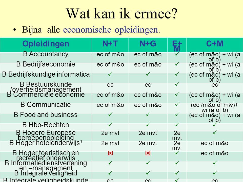 Wat kan ik ermee? •Bijna alle economische opleidingen. OpleidingenN+TN+G E+ M C+M B Accountancy ec of m&o  (ec of m&o) + wi (a of b) B Bedrijfseconom