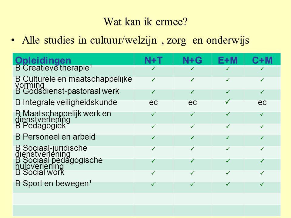 Wat kan ik ermee? •Alle studies in cultuur/welzijn, zorg en onderwijs OpleidingenN+TN+GE+MC+M B Creatieve therapie¹  B Culturele en maatschappelij