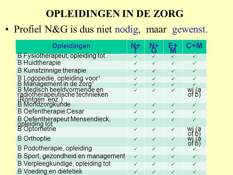 OPLEIDINGEN IN DE ZORG •Profiel N&G is dus niet nodig, maar gewenst. Opleidingen N+ T N+ G E+ M C+M B Fysiotherapeut, opleiding tot  B Huidtherapi