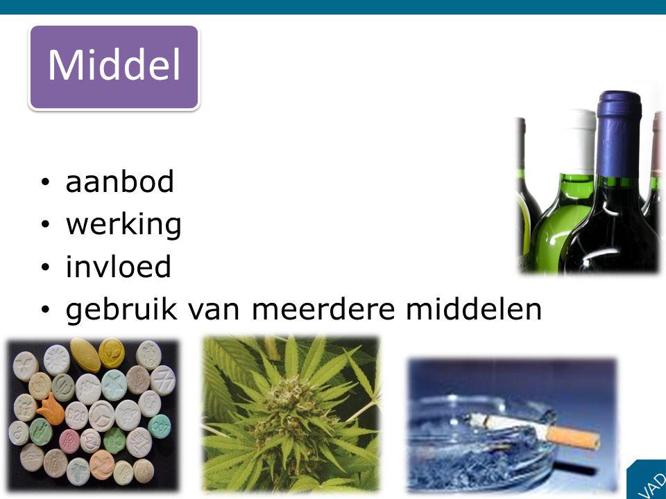 • aanbod • werking • invloed • gebruik van meerdere middelen Middel