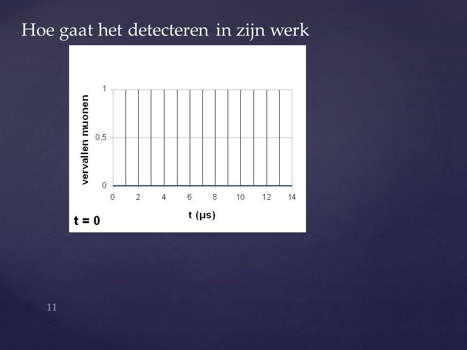 Hoe gaat het detecteren in zijn werk 11