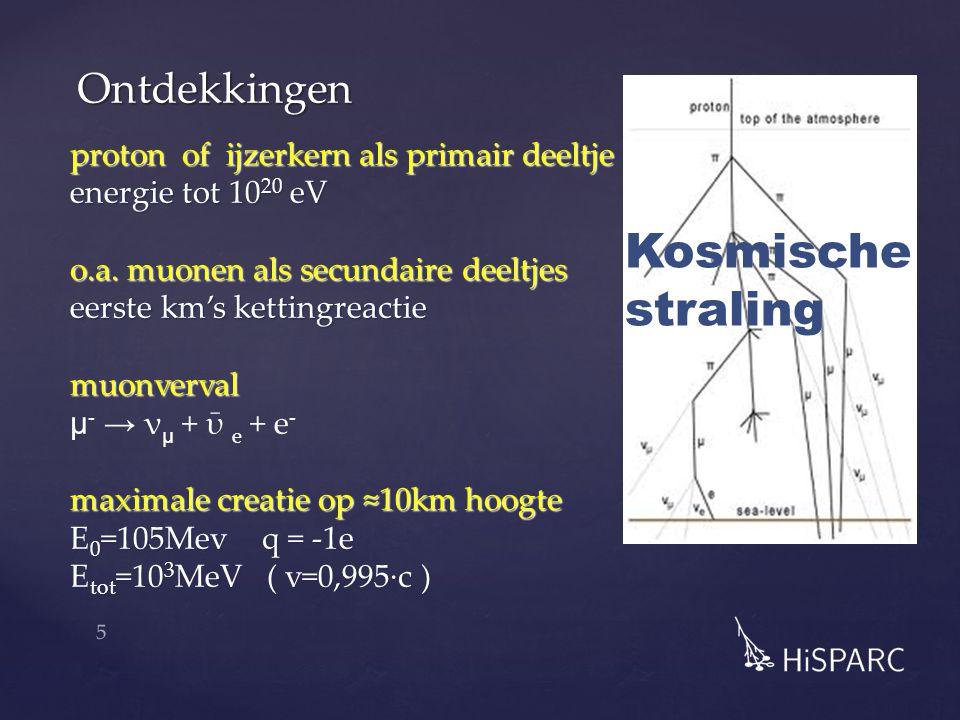 Ontdekkingen 5 proton of ijzerkern als primair deeltje energie tot 10 20 eV o.a. muonen als secundaire deeltjes eerste km's kettingreactie muonverval