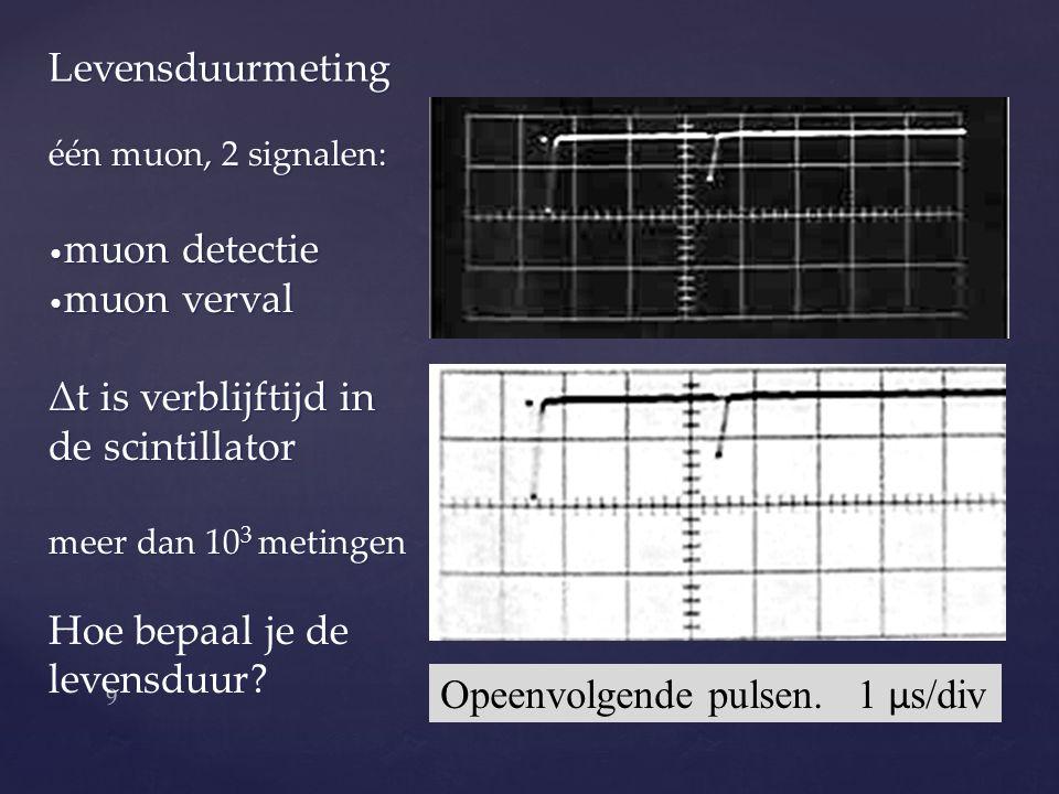 één muon, 2 signalen: • muon detectie • muon verval Δt is verblijftijd in de scintillator meer dan 10 3 metingen Hoe bepaal je de levensduur? Levensdu