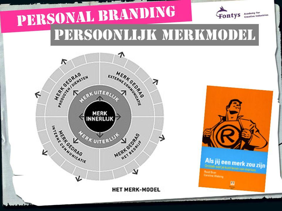 Personal branding Persoonlijk merkmodel