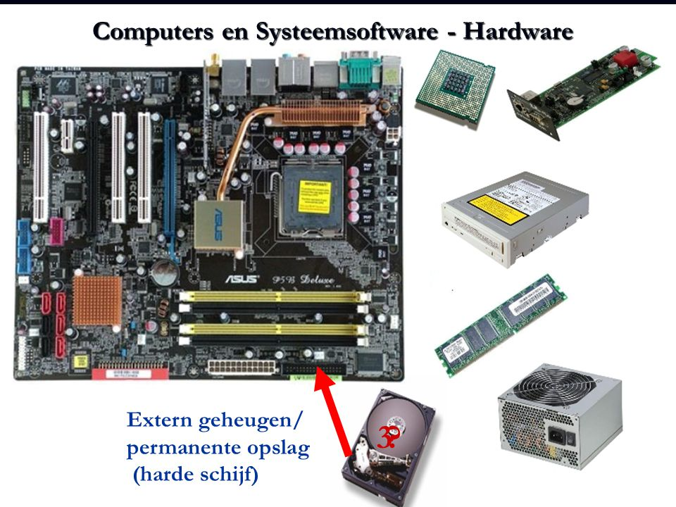 Computers en Systeemsoftware - Hardware ? 2 Intern geheugen