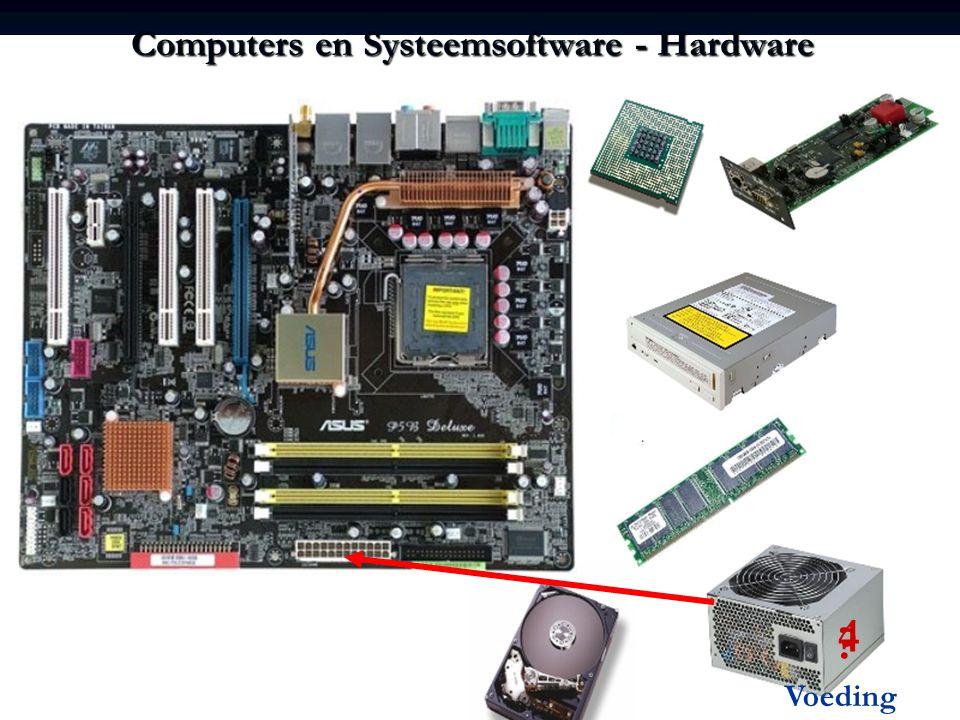 Computers en Systeemsoftware - Hardware ? 4 Voeding
