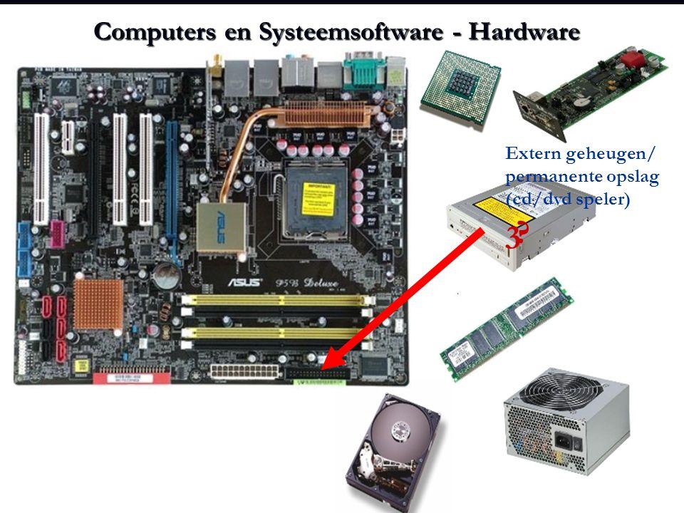 Computers en Systeemsoftware - Hardware ? 3 Extern geheugen/ permanente opslag (cd/dvd speler)