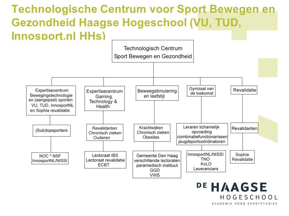 Technologische Centrum voor Sport Bewegen en Gezondheid Haagse Hogeschool (VU, TUD, Innosport.nl HHs)
