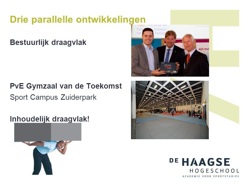 Drie parallelle ontwikkelingen Bestuurlijk draagvlak PvE Gymzaal van de Toekomst Sport Campus Zuiderpark Inhoudelijk draagvlak!