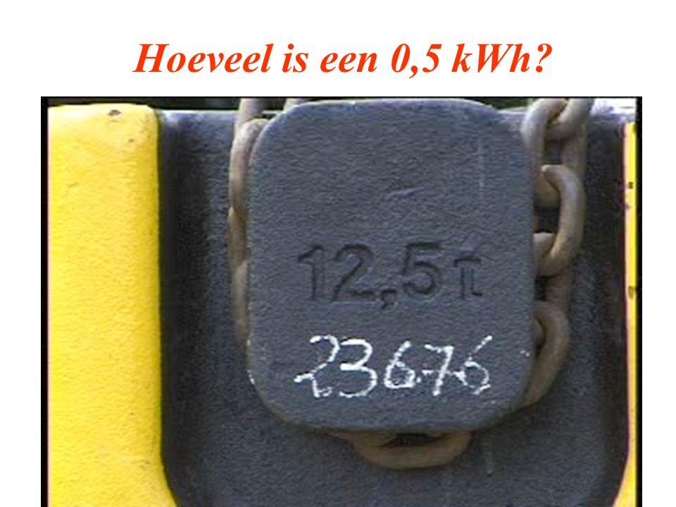 Hoeveel is een 0,5 kWh?