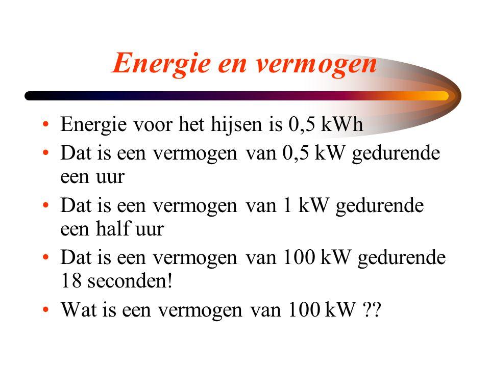 Energie en vermogen •Energie voor het hijsen is 0,5 kWh •Dat is een vermogen van 0,5 kW gedurende een uur •Dat is een vermogen van 1 kW gedurende een