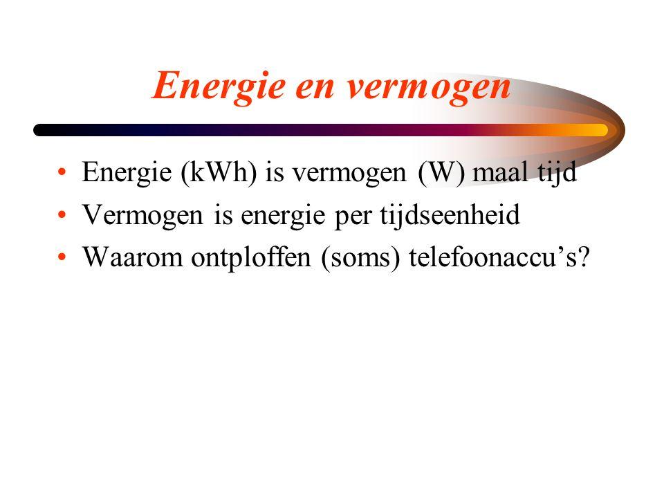 Energie en vermogen •Energie (kWh) is vermogen (W) maal tijd •Vermogen is energie per tijdseenheid •Waarom ontploffen (soms) telefoonaccu's?