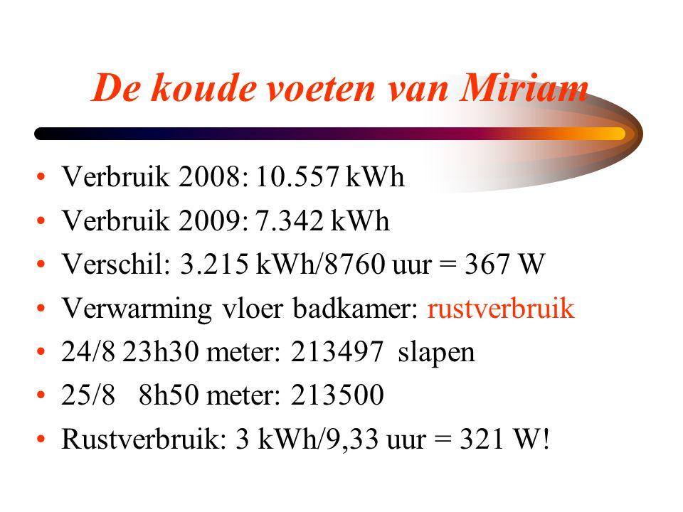 De koude voeten van Miriam •Verbruik 2008: 10.557 kWh •Verbruik 2009: 7.342 kWh •Verschil: 3.215 kWh/8760 uur = 367 W •Verwarming vloer badkamer: rust