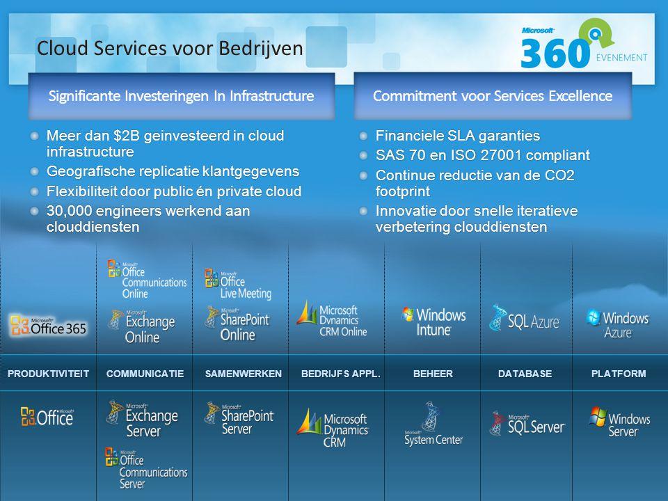 Cloud Services voor Bedrijven BEDRIJFS APPL. SAMENWERKENDATABASEPLATFORMBEHEERPRODUKTIVITEITCOMMUNICATIE Significante Investeringen In Infrastructure