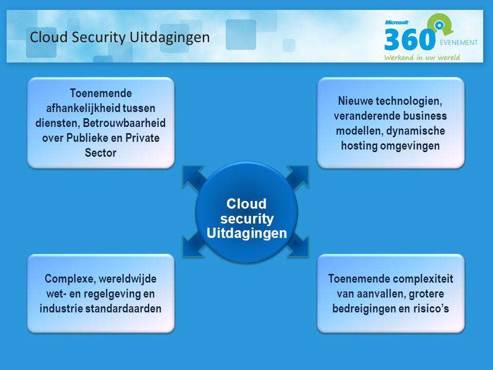 Cloud Security Uitdagingen Cloud security Uitdagingen Toenemende afhankelijkheid tussen diensten, Betrouwbaarheid over Publieke en Private Sector Comp