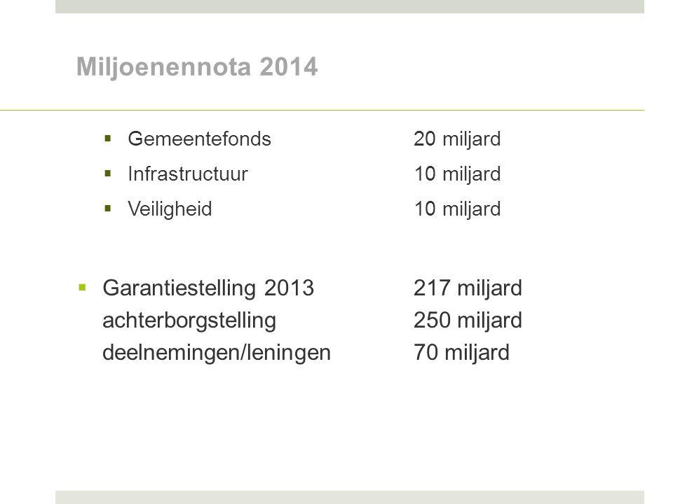 Miljoenennota 2014  Gemeentefonds 20 miljard  Infrastructuur10 miljard  Veiligheid10 miljard  Garantiestelling 2013 217 miljard achterborgstelling 250 miljard deelnemingen/leningen 70 miljard