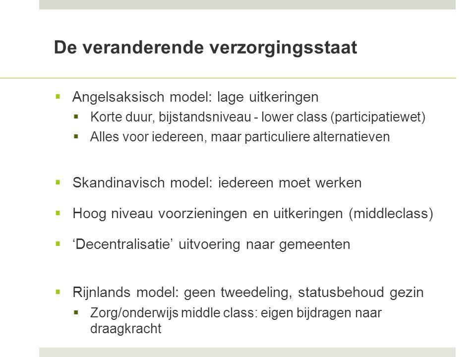 De veranderende verzorgingsstaat  Angelsaksisch model: lage uitkeringen  Korte duur, bijstandsniveau - lower class (participatiewet)  Alles voor iedereen, maar particuliere alternatieven  Skandinavisch model: iedereen moet werken  Hoog niveau voorzieningen en uitkeringen (middleclass)  'Decentralisatie' uitvoering naar gemeenten  Rijnlands model: geen tweedeling, statusbehoud gezin  Zorg/onderwijs middle class: eigen bijdragen naar draagkracht