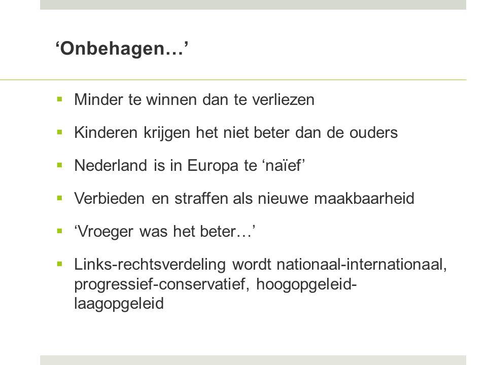 'Onbehagen…'  Minder te winnen dan te verliezen  Kinderen krijgen het niet beter dan de ouders  Nederland is in Europa te 'naïef'  Verbieden en straffen als nieuwe maakbaarheid  'Vroeger was het beter…'  Links-rechtsverdeling wordt nationaal-internationaal, progressief-conservatief, hoogopgeleid- laagopgeleid