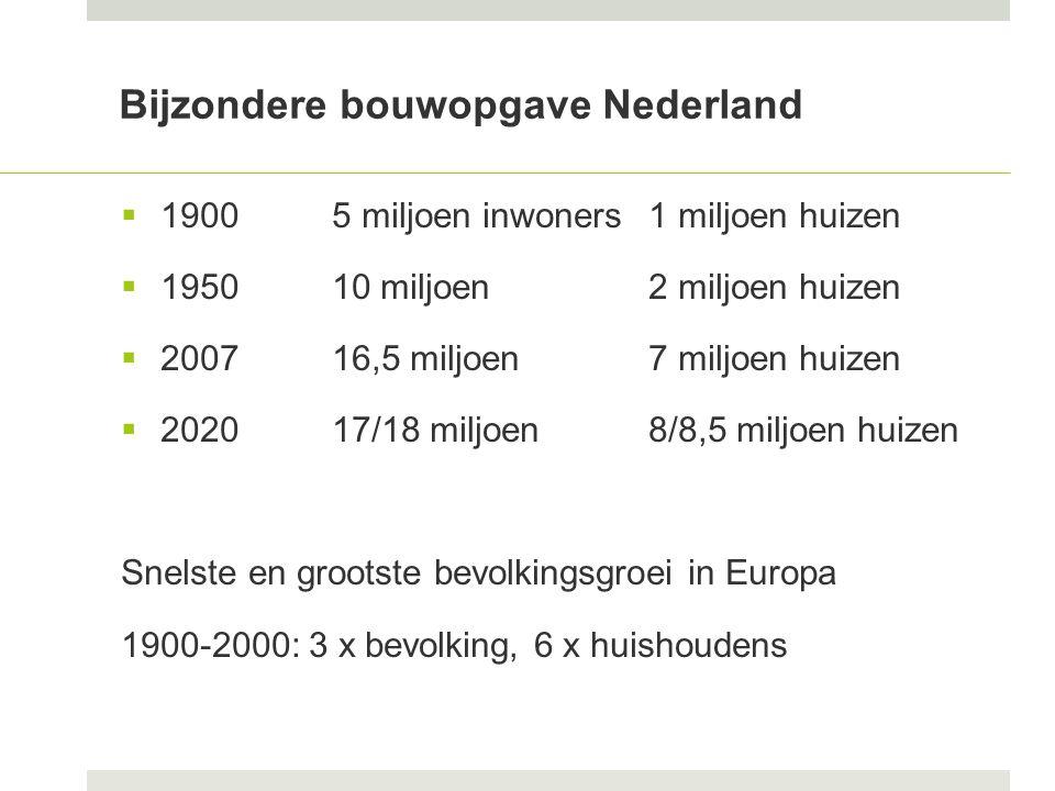 Bijzondere bouwopgave Nederland  19005 miljoen inwoners1 miljoen huizen  195010 miljoen2 miljoen huizen  200716,5 miljoen7 miljoen huizen  202017/18 miljoen8/8,5 miljoen huizen Snelste en grootste bevolkingsgroei in Europa 1900-2000: 3 x bevolking, 6 x huishoudens