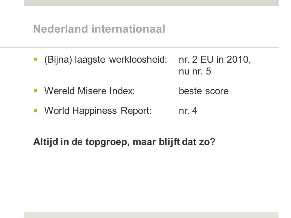 Nederland internationaal  (Bijna) laagste werkloosheid: nr.