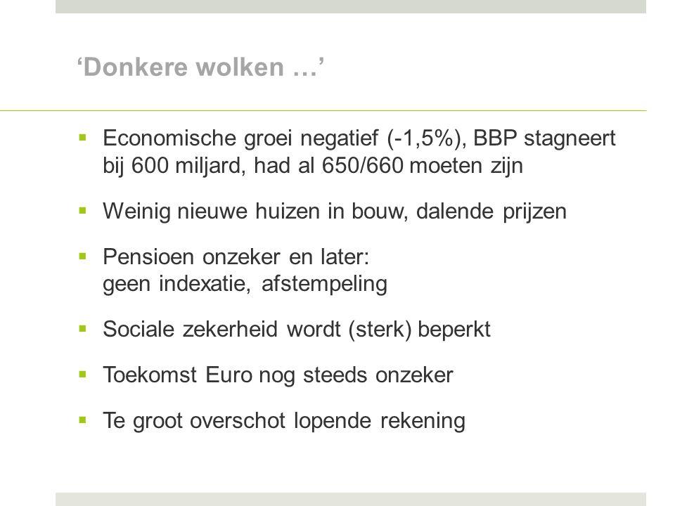 Bruggen slaan Regeerakkoord VVD - PvdA | 29/10/2012  Twee angsten:  Overheid loopt burger in de weg (VVD)  Overheid laat mensen in de steek (PvdA)  Regeerakkoord:  Eigen verantwoordelijkheid, tenzij…  'Nederland sterker uit de crisis': Zuinige overheid, innovatie, werk, integratie, veiligheid, Europa/Euro  Slotakkoord:  Kansen pakken, problemen oplossen, bruggen slaan