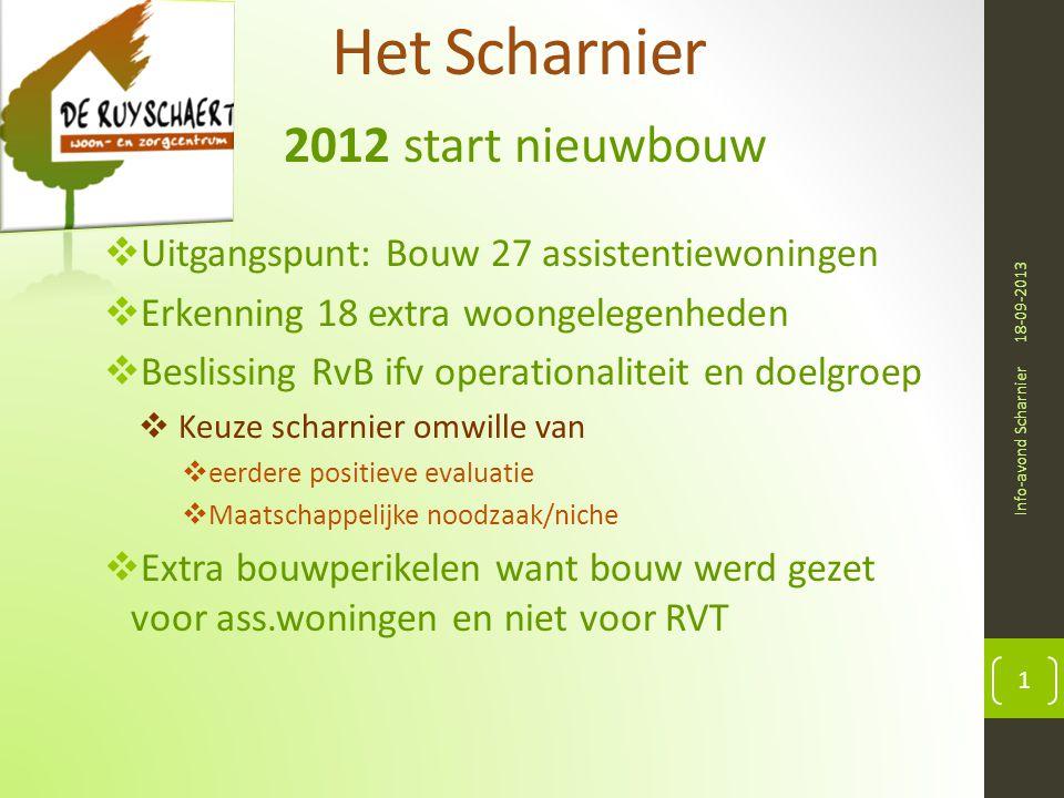 Het Scharnier 2012 start nieuwbouw 18-09-2013 Info-avond Scharnier 1  Uitgangspunt: Bouw 27 assistentiewoningen  Erkenning 18 extra woongelegenheden