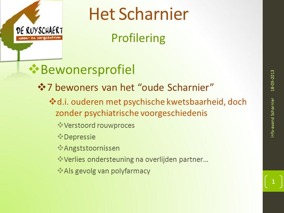 Het Scharnier Profilering 18-09-2013 Info-avond Scharnier 1  Bewonersprofiel  7 bewoners van het oude Scharnier  d.i.