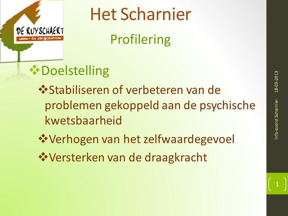 Het Scharnier Profilering 18-09-2013 Info-avond Scharnier 1  Doelstelling  Stabiliseren of verbeteren van de problemen gekoppeld aan de psychische kwetsbaarheid  Verhogen van het zelfwaardegevoel  Versterken van de draagkracht