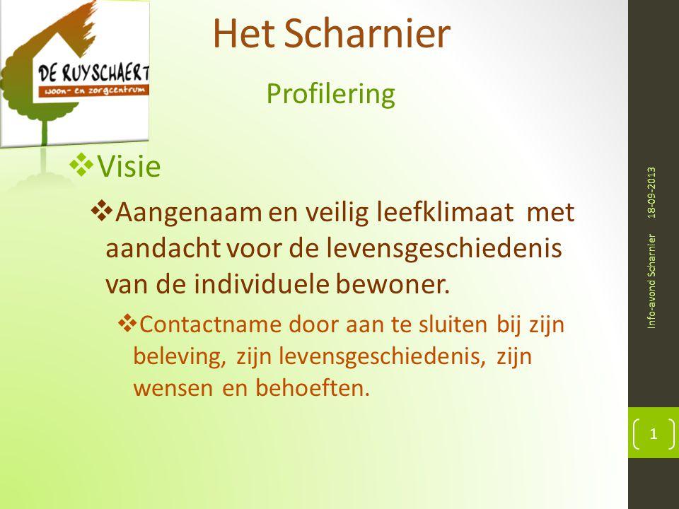 Het Scharnier Profilering 18-09-2013 Info-avond Scharnier 1  Visie  Aangenaam en veilig leefklimaat met aandacht voor de levensgeschiedenis van de individuele bewoner.