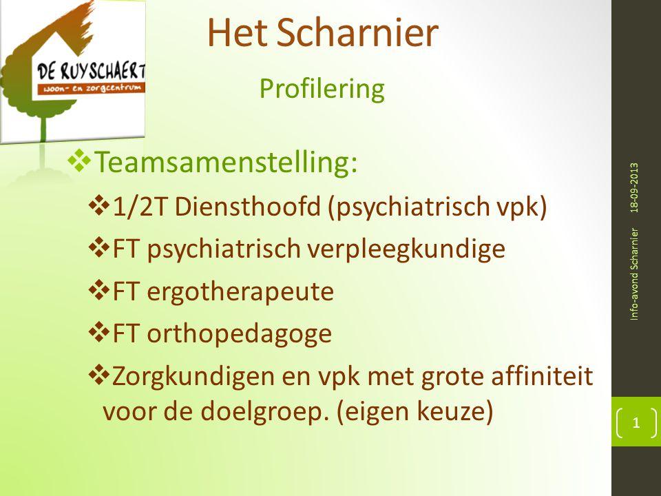 Het Scharnier Profilering 18-09-2013 Info-avond Scharnier 1  Teamsamenstelling:  1/2T Diensthoofd (psychiatrisch vpk)  FT psychiatrisch verpleegkundige  FT ergotherapeute  FT orthopedagoge  Zorgkundigen en vpk met grote affiniteit voor de doelgroep.