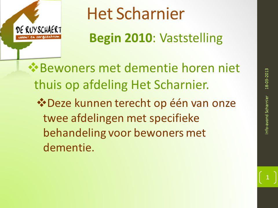 Het Scharnier Begin 2010: Vaststelling 18-09-2013 Info-avond Scharnier 1  Bewoners met dementie horen niet thuis op afdeling Het Scharnier.  Deze ku