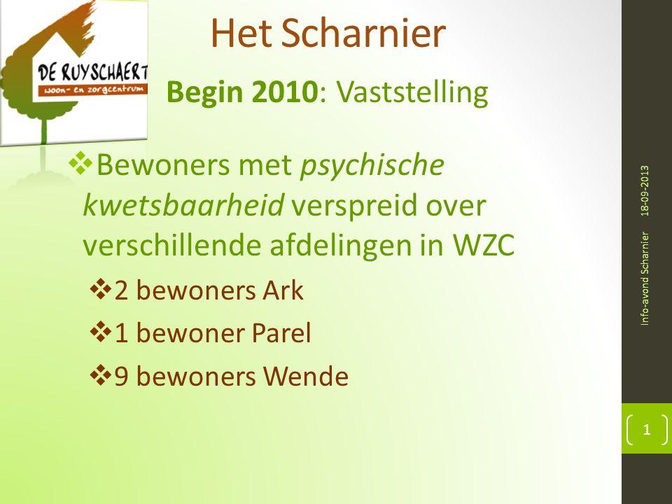 Het Scharnier Begin 2010: Vaststelling 18-09-2013 Info-avond Scharnier 1  Bewoners met psychische kwetsbaarheid verspreid over verschillende afdelingen in WZC  2 bewoners Ark  1 bewoner Parel  9 bewoners Wende