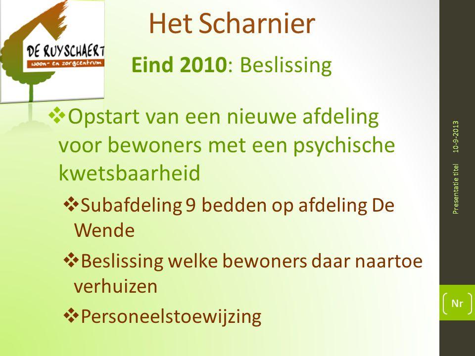 Het Scharnier Eind 2010: Beslissing 10-9-2013 Presentatie titel Nr  Opstart van een nieuwe afdeling voor bewoners met een psychische kwetsbaarheid 