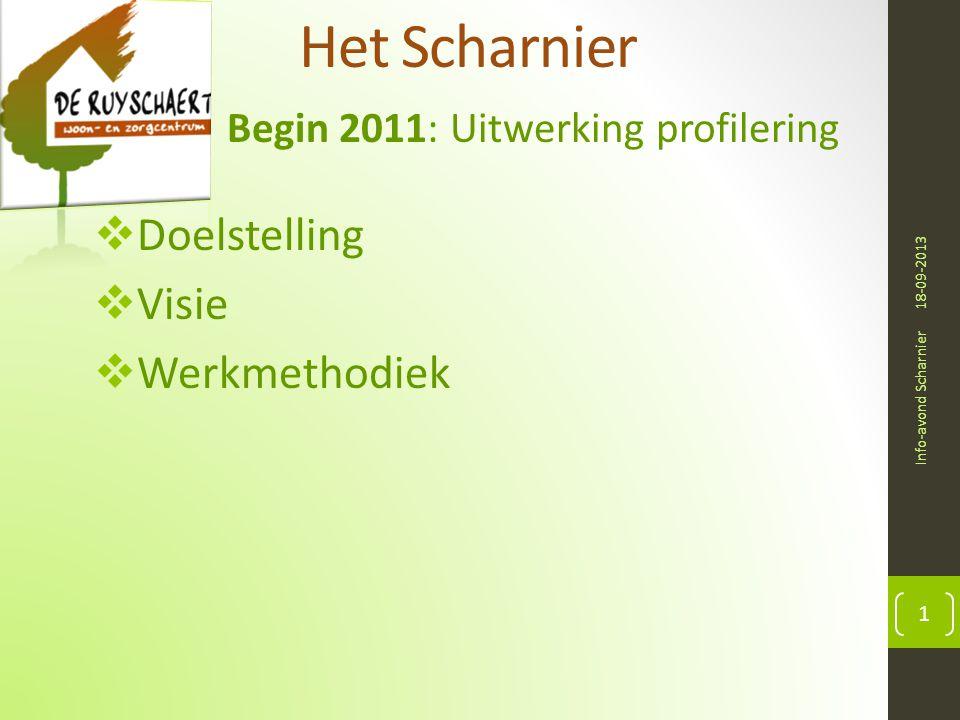 Het Scharnier 19 September 2011 18-09-2013 Info-avond Scharnier 1 Officiële start afdeling Het Scharnier als subafdeling van De Wende