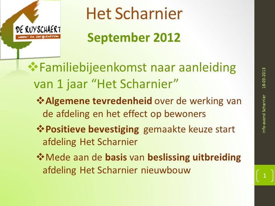 """Het Scharnier September 2012 18-09-2013 Info-avond Scharnier 1  Familiebijeenkomst naar aanleiding van 1 jaar """"Het Scharnier""""  Algemene tevredenheid"""