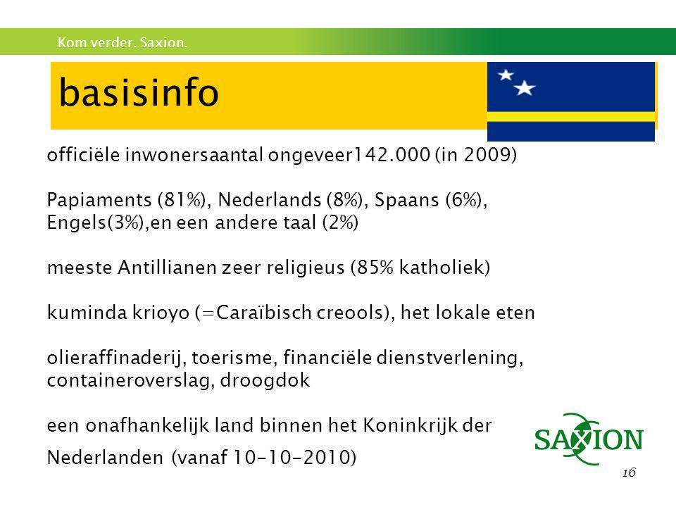 Kom verder. Saxion. 16 basisinfo officiële inwonersaantal ongeveer142.000 (in 2009) Papiaments (81%), Nederlands (8%), Spaans (6%), Engels(3%),en een