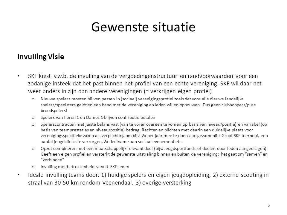 Huidige situatie Kwalitatief oordeel na VC 2012 • Ontwikkelingen dames naar wens.