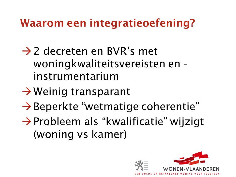 """Waarom een integratieoefening?  2 decreten en BVR's met woningkwaliteitsvereisten en - instrumentarium  Weinig transparant  Beperkte """"wetmatige coh"""