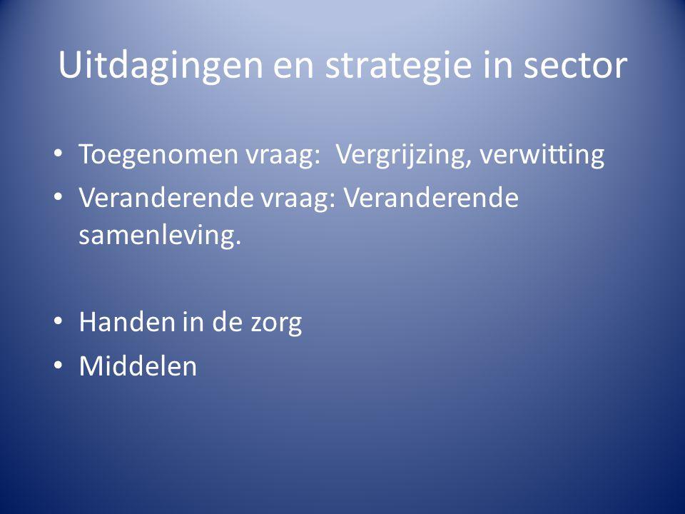 Uitdagingen en strategie in sector • Toegenomen vraag: Vergrijzing, verwitting • Veranderende vraag: Veranderende samenleving. • Handen in de zorg • M
