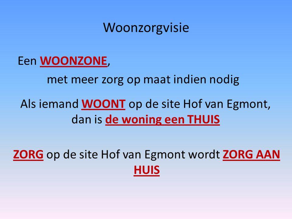 Woonzorgvisie Een WOONZONE, met meer zorg op maat indien nodig Als iemand WOONT op de site Hof van Egmont, dan is de woning een THUIS ZORG op de site