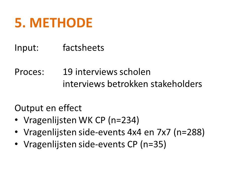 5. METHODE Input: factsheets Proces: 19 interviews scholen interviews betrokken stakeholders Output en effect • Vragenlijsten WK CP (n=234) • Vragenli